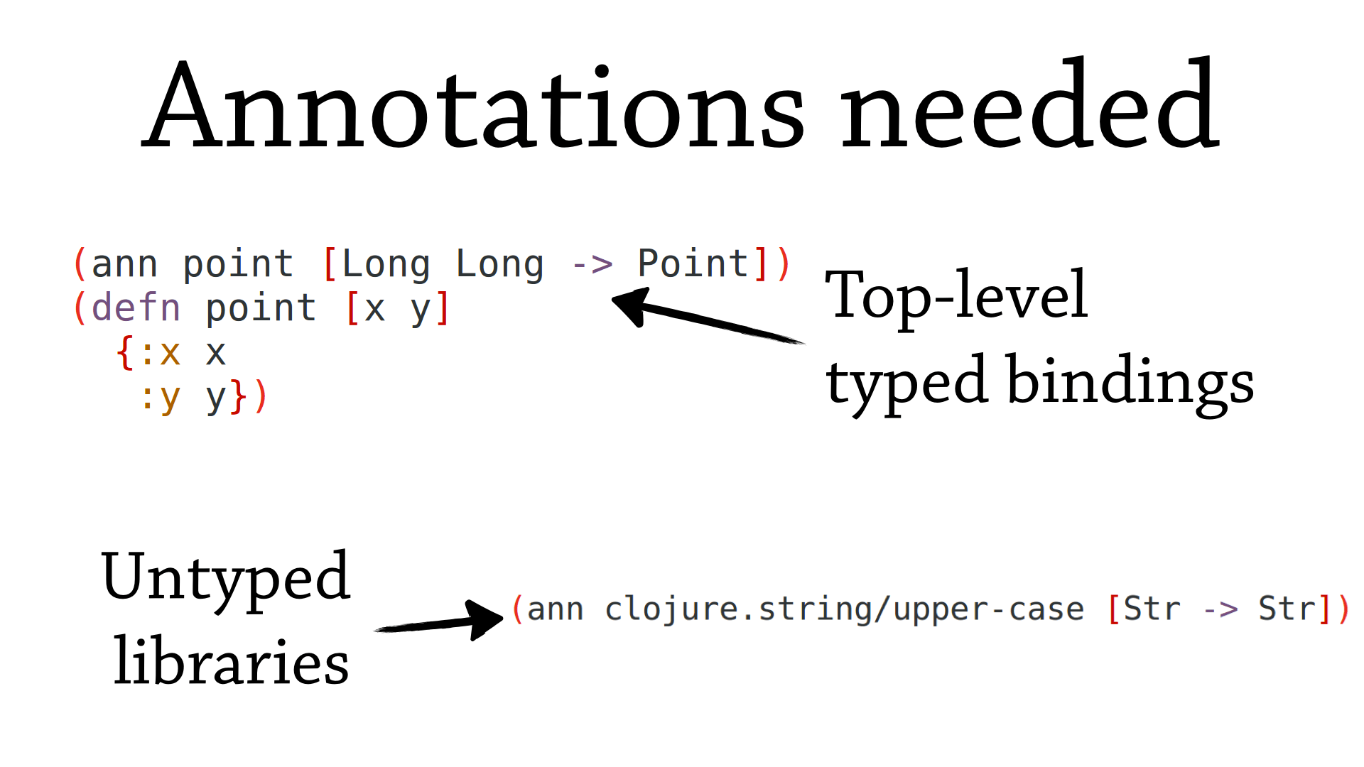 Annotations needed for top-level and library bindings