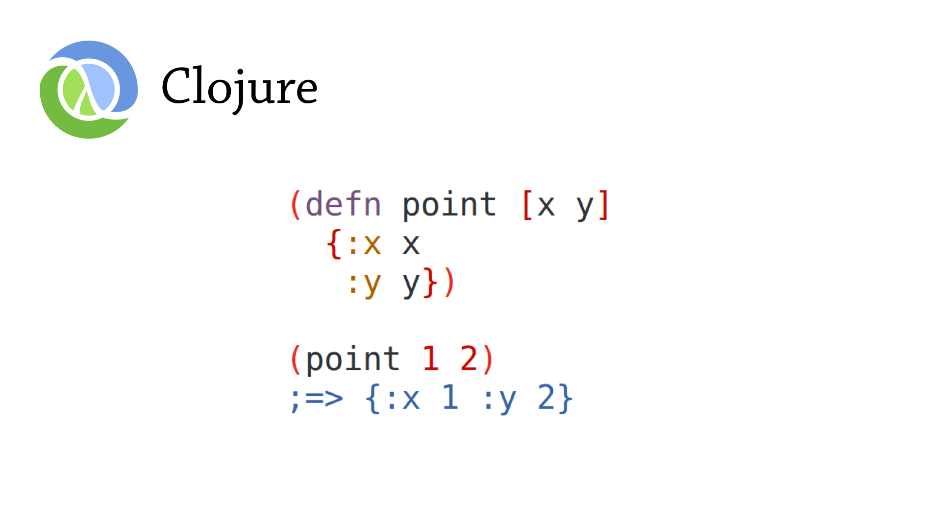 Defining a point in Clojure