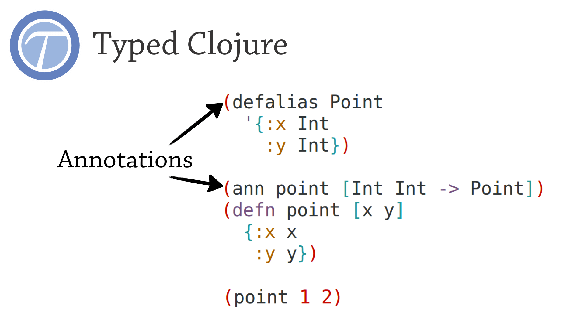 Defining a point in Typed Clojure
