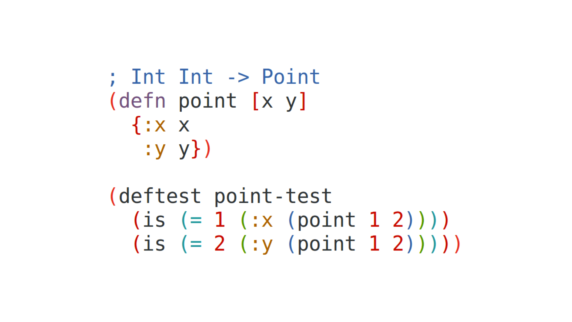 Definition of point with tests