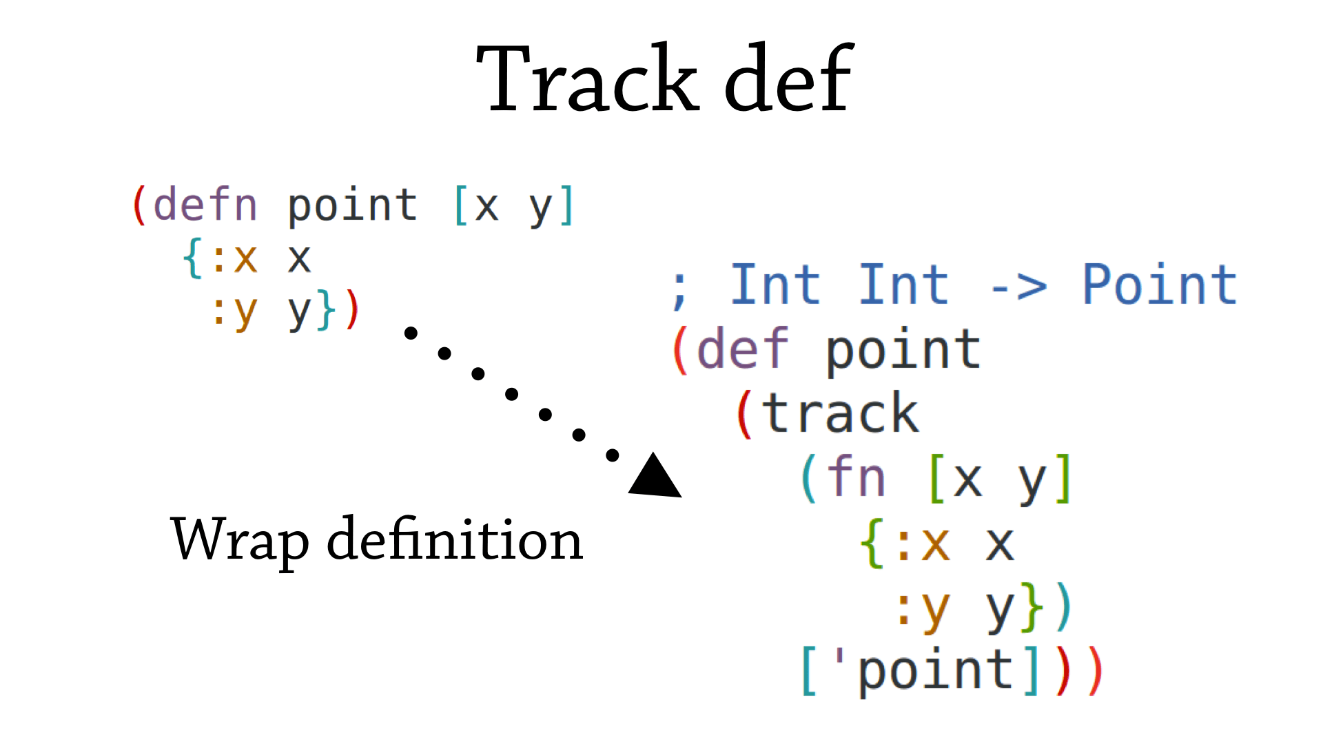 Tracking a function definition