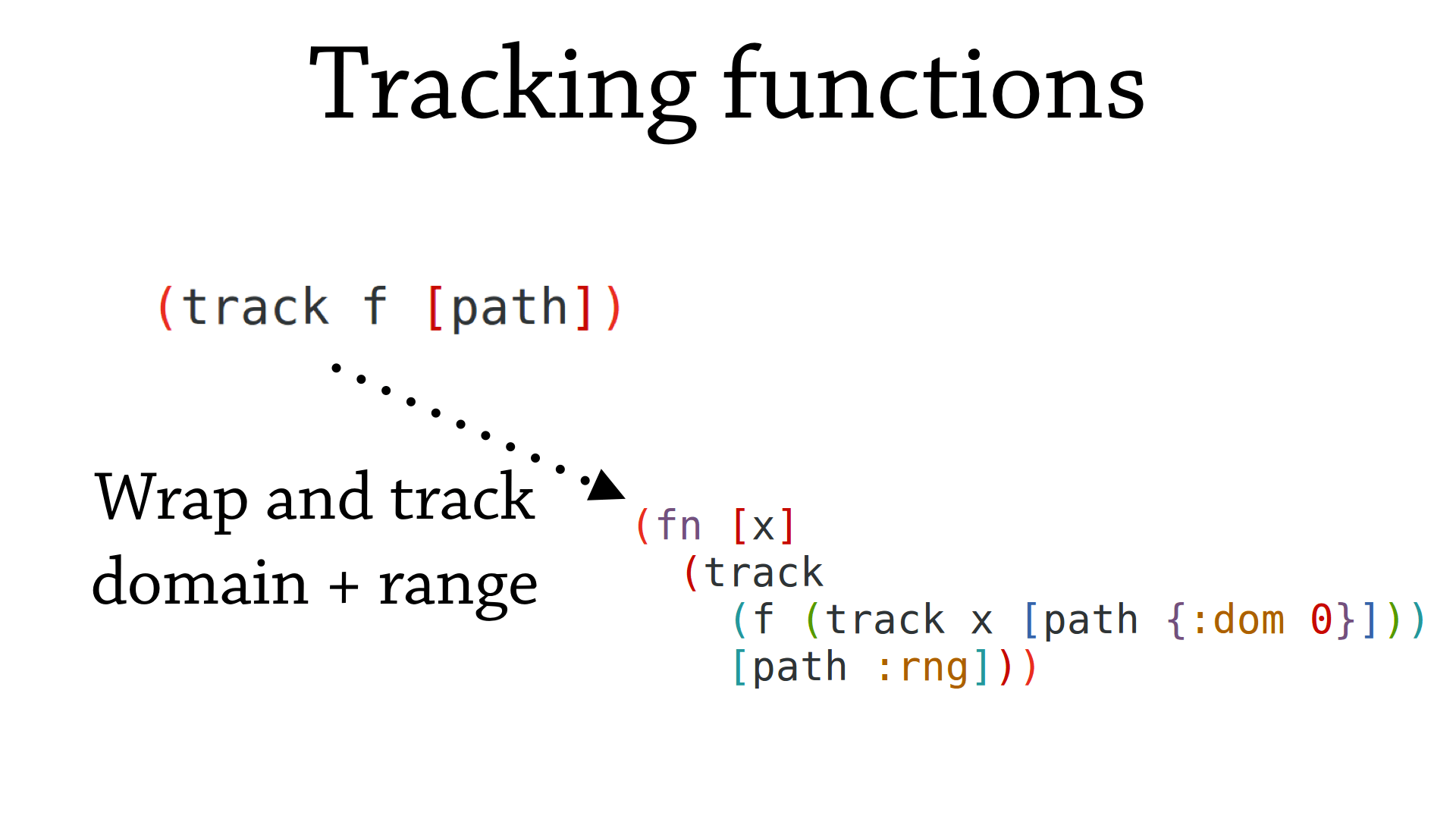 Tracking a function invocation