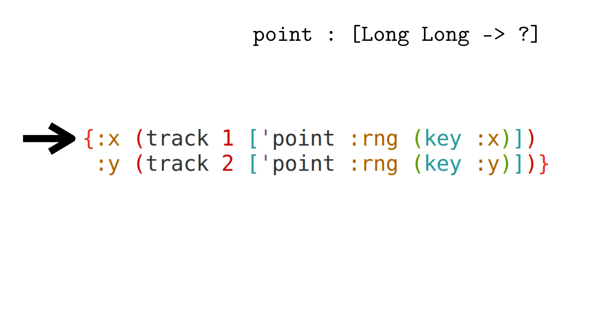 Further tracking of function